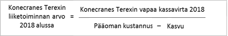 Konecranes Terex_liiketoiminnan arvo